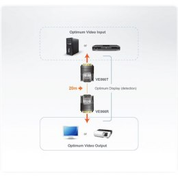 Aten Mini DVI Cat 5 Extender (1920 x 1200@15m)