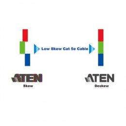 Aten 305M Low Skew Cat 5e Cable 2L-2801